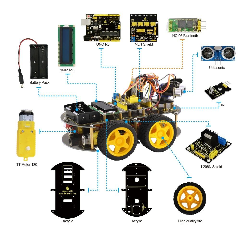 программируемый ардуино робот
